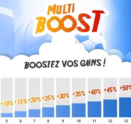 France-pari Multiboost