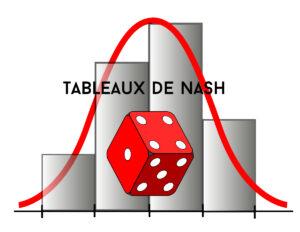 tableau nash poker push or fold