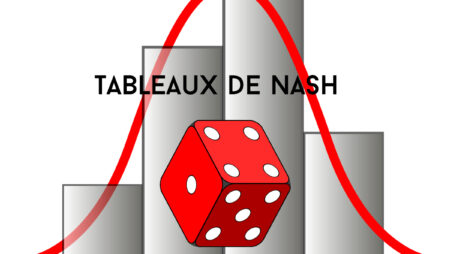 Tableau de Nash Poker – Push or Fold