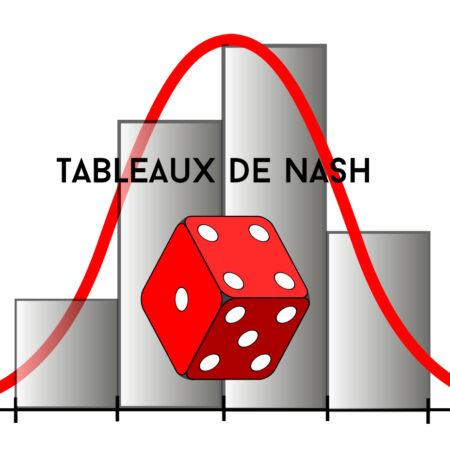 Tableau de Nash Poker – Push or Fold